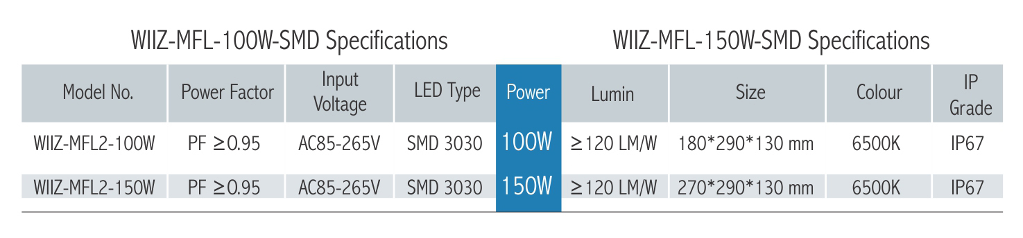 Wiiz-MLF-SMD Flood Light
